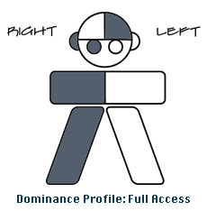 Dominance Profile Full Access